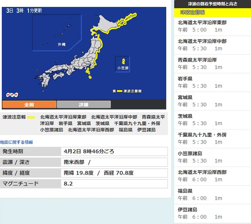 津波注意報の画像