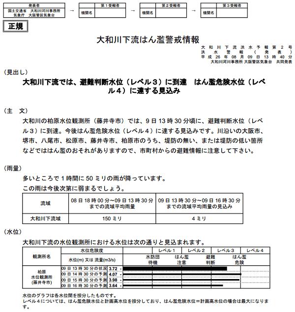 大和川の氾濫警戒情報のPDFファイルの画像
