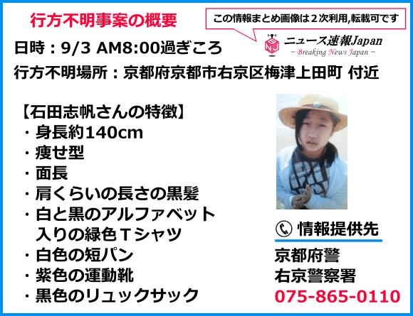 石田志帆さんの特徴