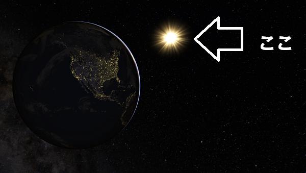 太陽の地図の画像