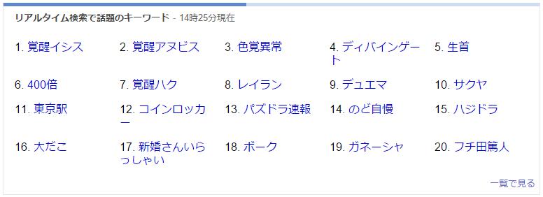 Yahooリアルタイム検索の「生首」の画像