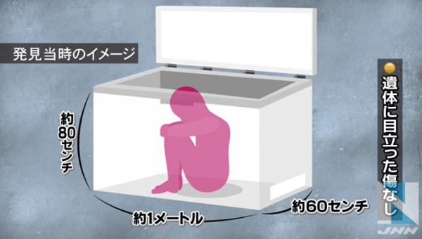 北海道今金町で冷蔵庫から女性の遺体が見つかったニュースのキャプチャ画像