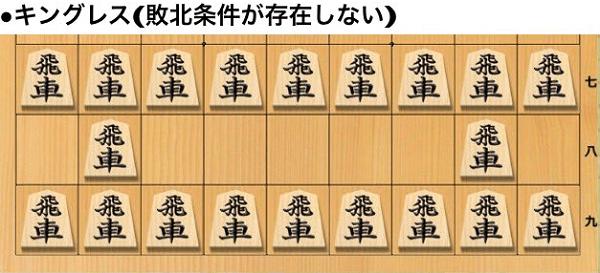 藤井四段を倒す布陣その3・キングレスの画像