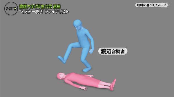 渡辺陽太がレイプした女性に踵落としするイメージ画像