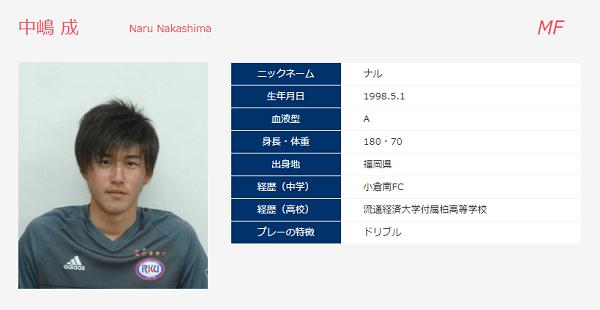 中嶋成選手の顔写真やプロフィールの画像