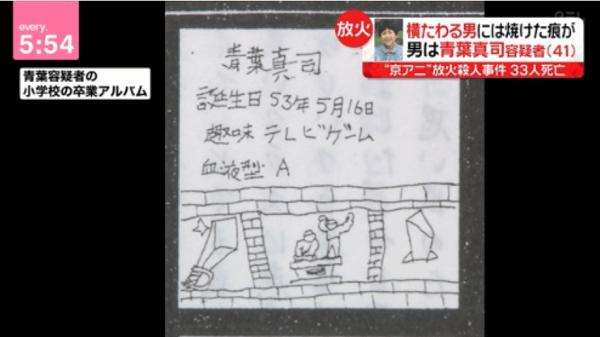 青葉真司が小学生のときに書いたプロフィールの画像