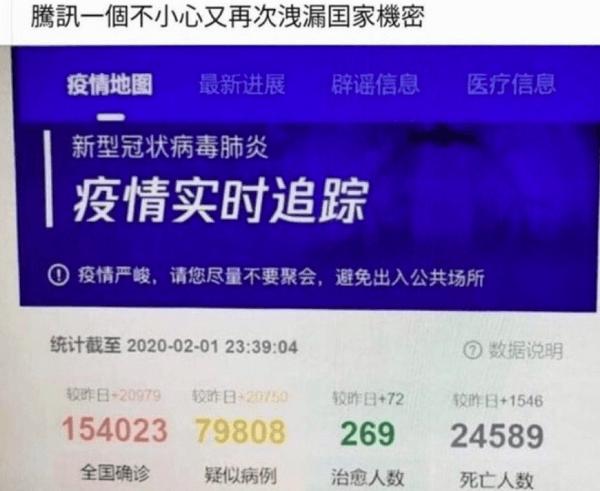中国が新型コロナウイルス感染者を隠蔽していた画像